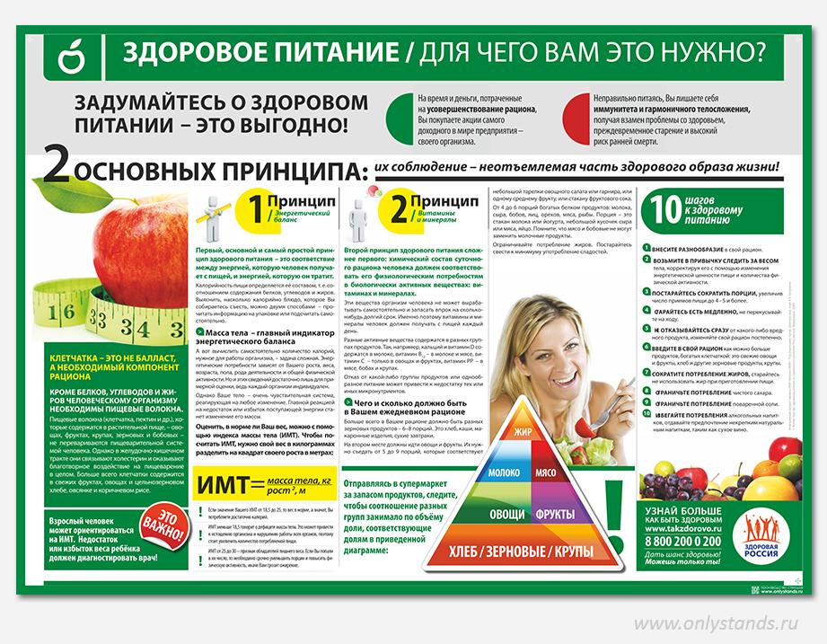стенд здоровое питание в школе